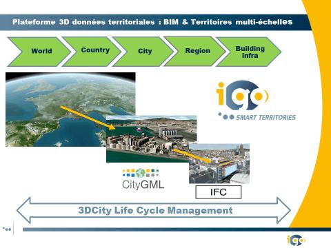 Les valeurs de la solution IGO : interopérabilité et standard pour développer des usages