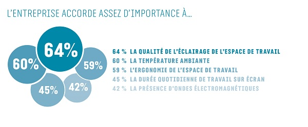 infographie 3