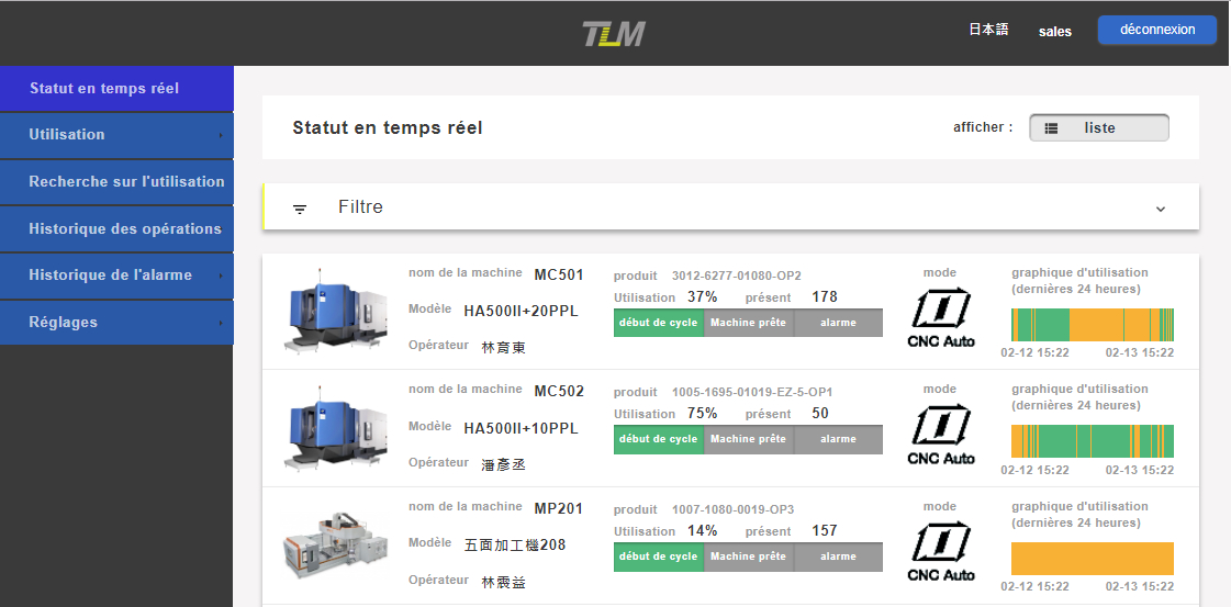 Comment fonctionne le TLM ?