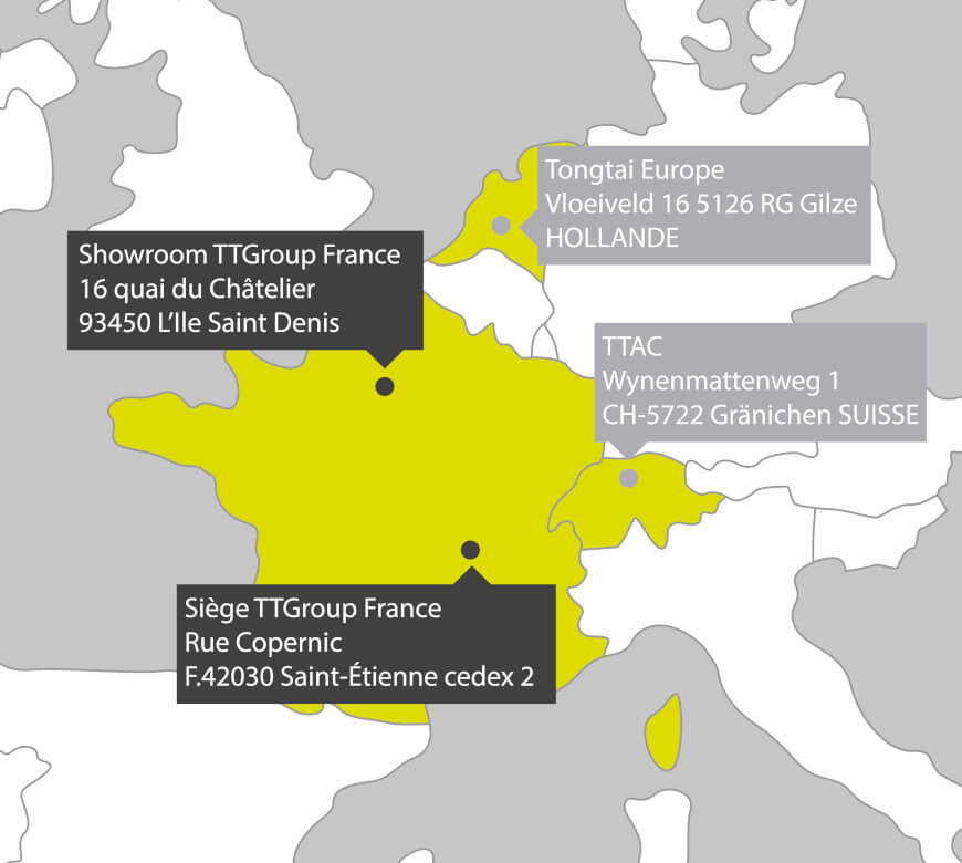 Les sites Européens